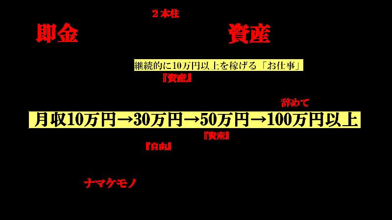 shinhead800